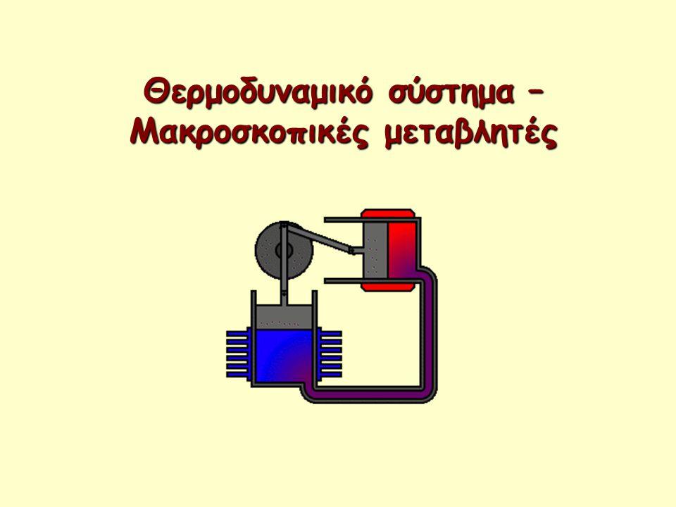 Θερμοδυναμικό σύστημα – Μακροσκοπικές μεταβλητές
