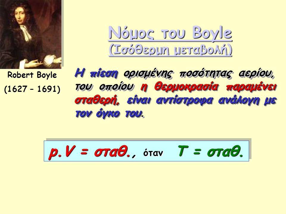 Νόμος του Boyle (Ισόθερμη μεταβολή)