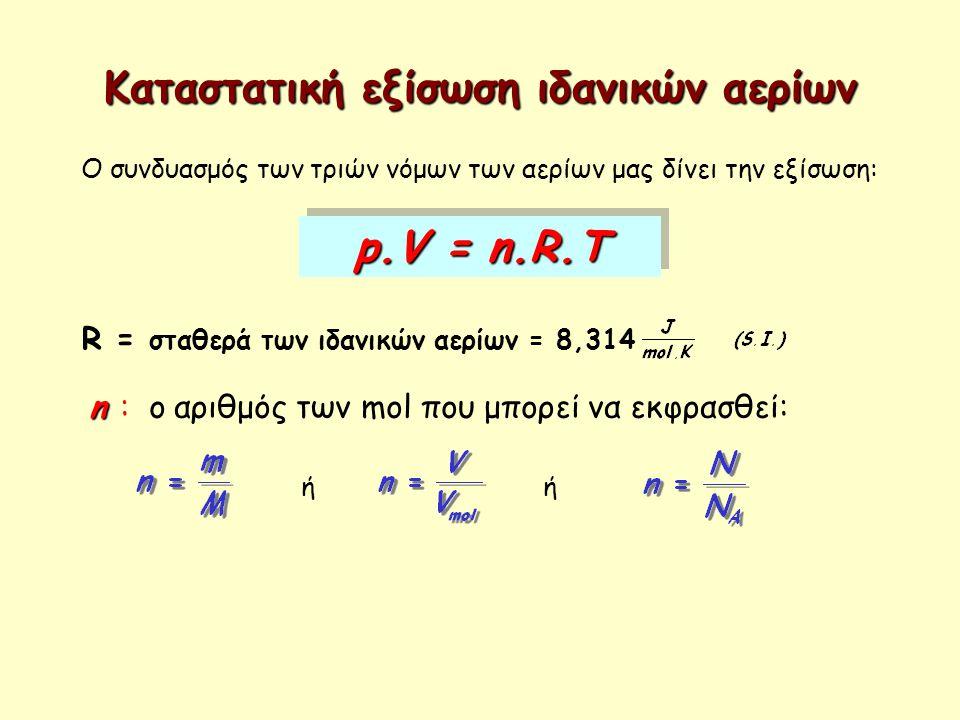 Καταστατική εξίσωση ιδανικών αερίων