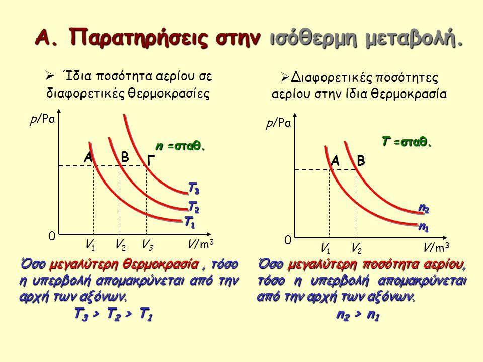 Α. Παρατηρήσεις στην ισόθερμη μεταβολή.