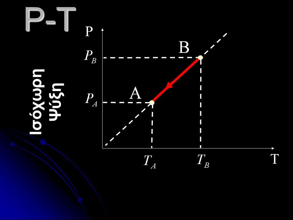 P-T T P Ισόχωρη Ψύξη