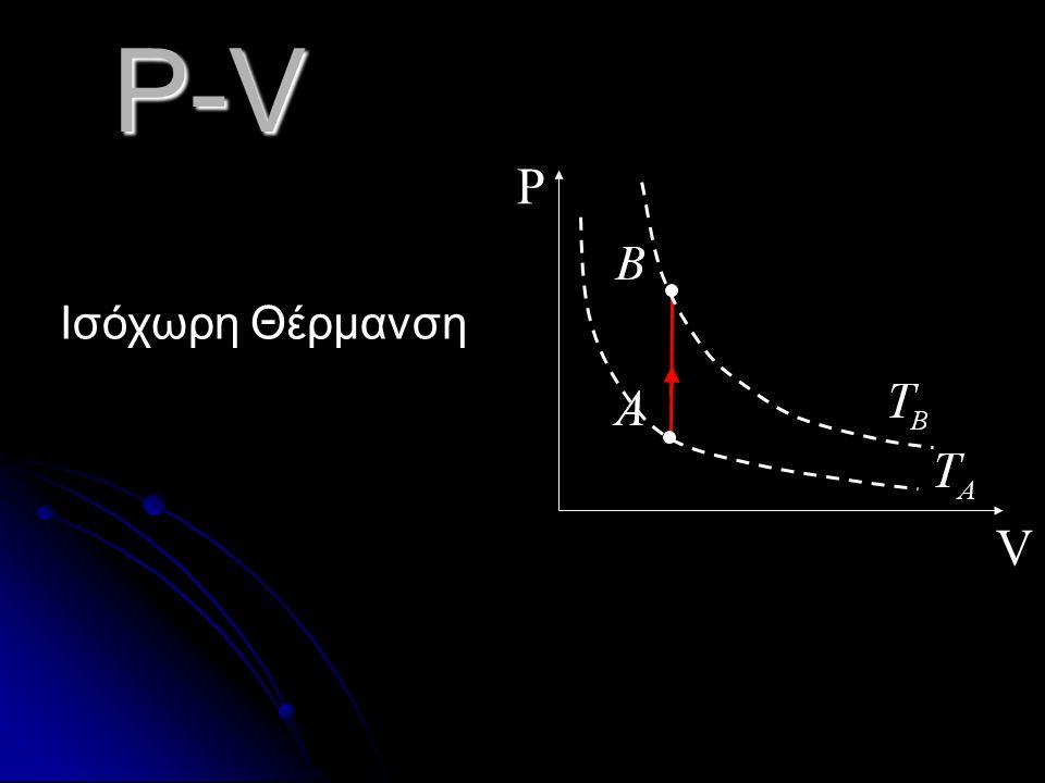 P-V V P Ισόχωρη Θέρμανση