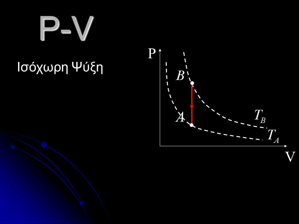 P-V V P Ισόχωρη Ψύξη