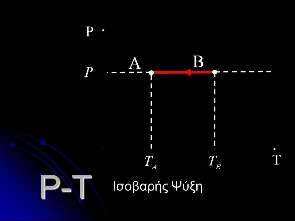 T P P-T Ισοβαρής Ψύξη