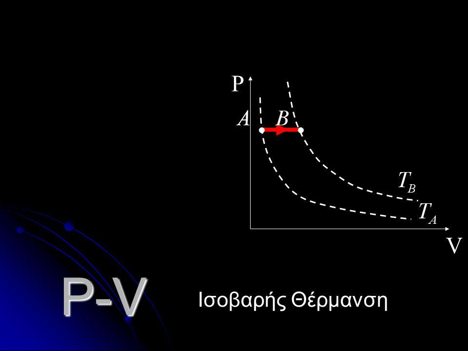 V P P-V Ισοβαρής Θέρμανση