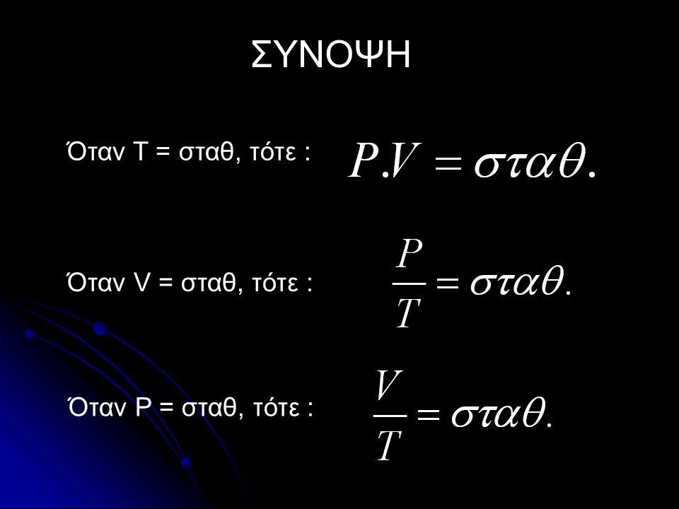 ΣΥΝΟΨΗ Όταν T = σταθ, τότε : Όταν V = σταθ, τότε :