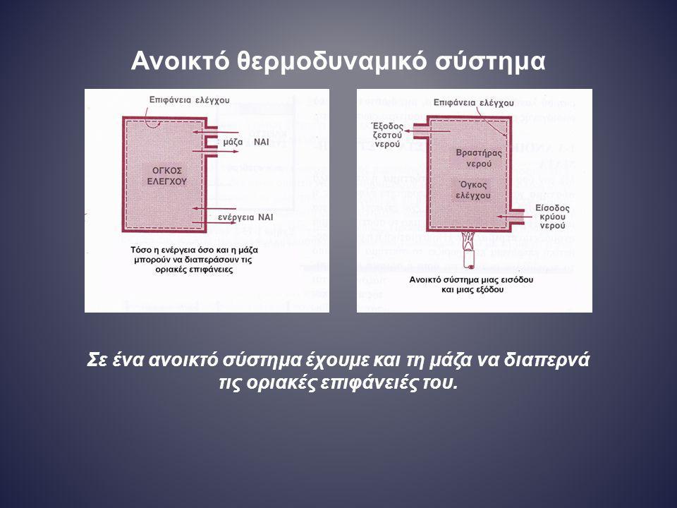 Ανοικτό θερμοδυναμικό σύστημα