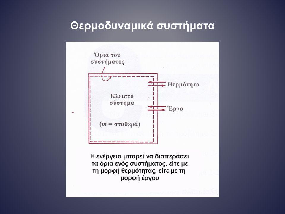 Θερμοδυναμικά συστήματα