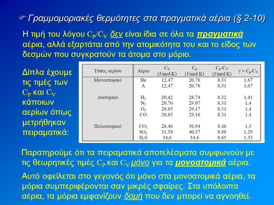  Γραμμομοριακές θερμότητες στα πραγματικά αέρια (§ 2-10)