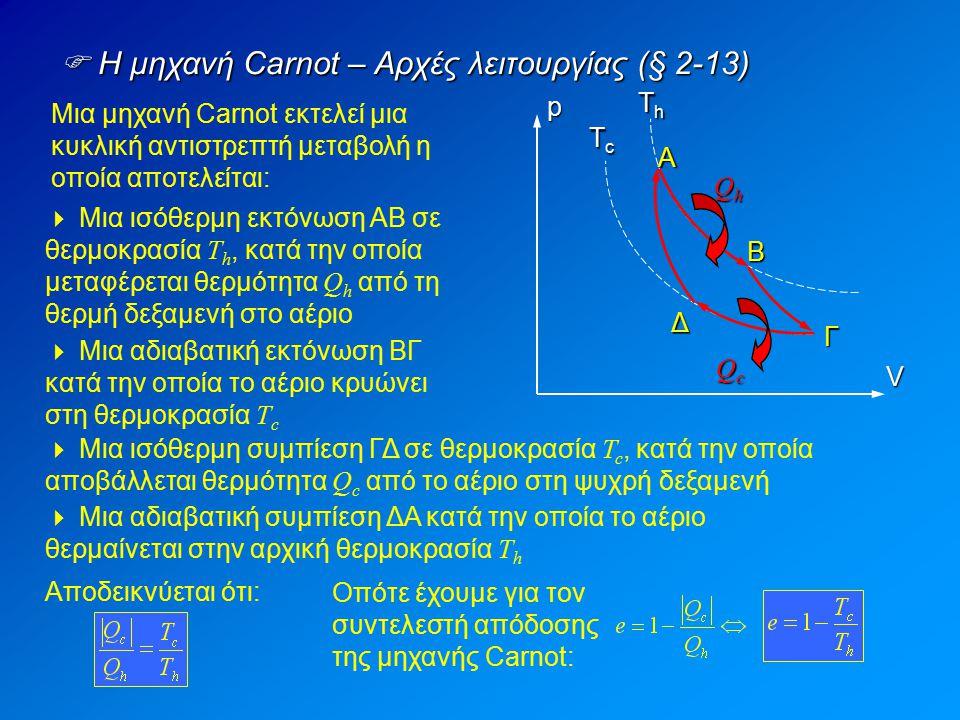  Η μηχανή Carnot – Αρχές λειτουργίας (§ 2-13)