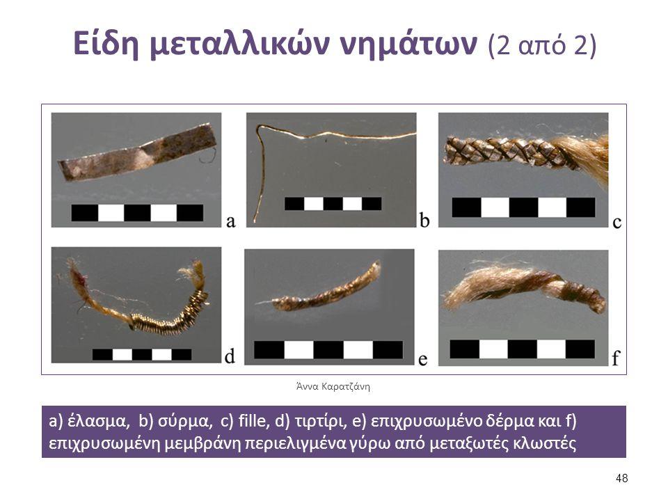 Εξέλιξη μεταλλικών νημάτων (1 από 2)