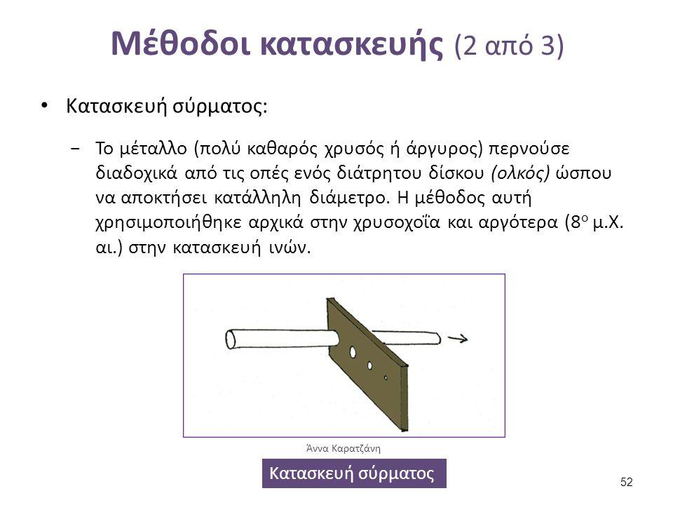 Μέθοδοι κατασκευής (3 από 3)