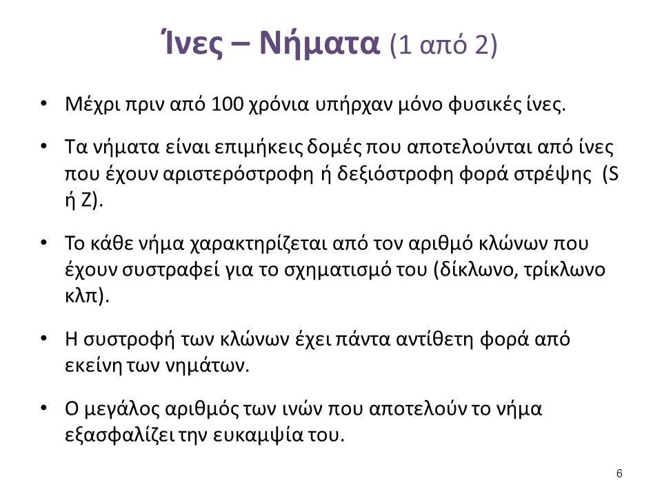 Ίνες – Νήματα (2 από 2) α) απλό νήμα με στρέψη S, β) δίκλωνο νήμα με στρέψη Ζ που αποτελείται από κλώνους με στρέψη S και γ) τετράκλωνο νήμα.