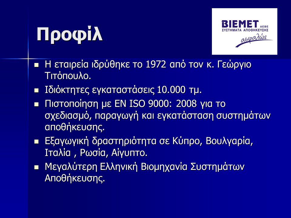 Προφίλ Η εταιρεία ιδρύθηκε το 1972 από τον κ. Γεώργιο Τιτόπουλο.