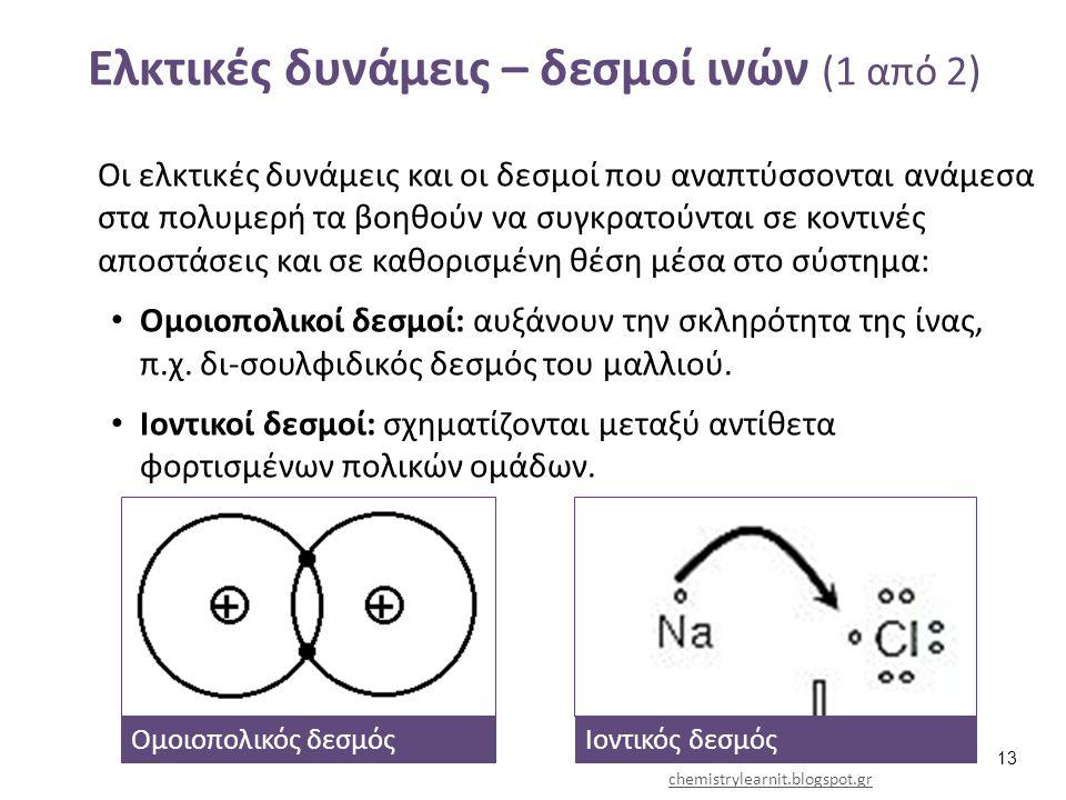 Ελκτικές δυνάμεις – δεσμοί ινών (2 από 2)