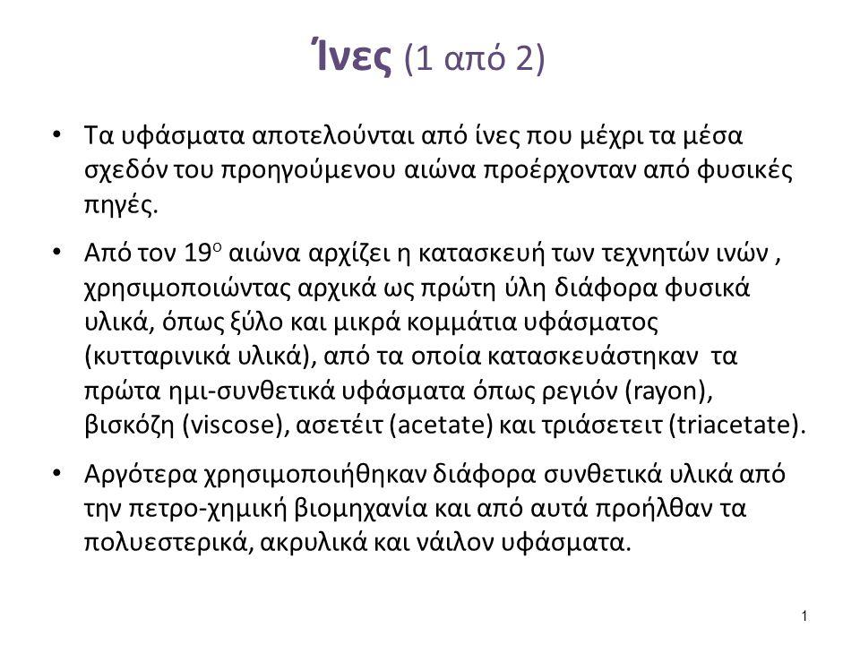 Ίνες (2 από 2) Ημι-συνθετικές