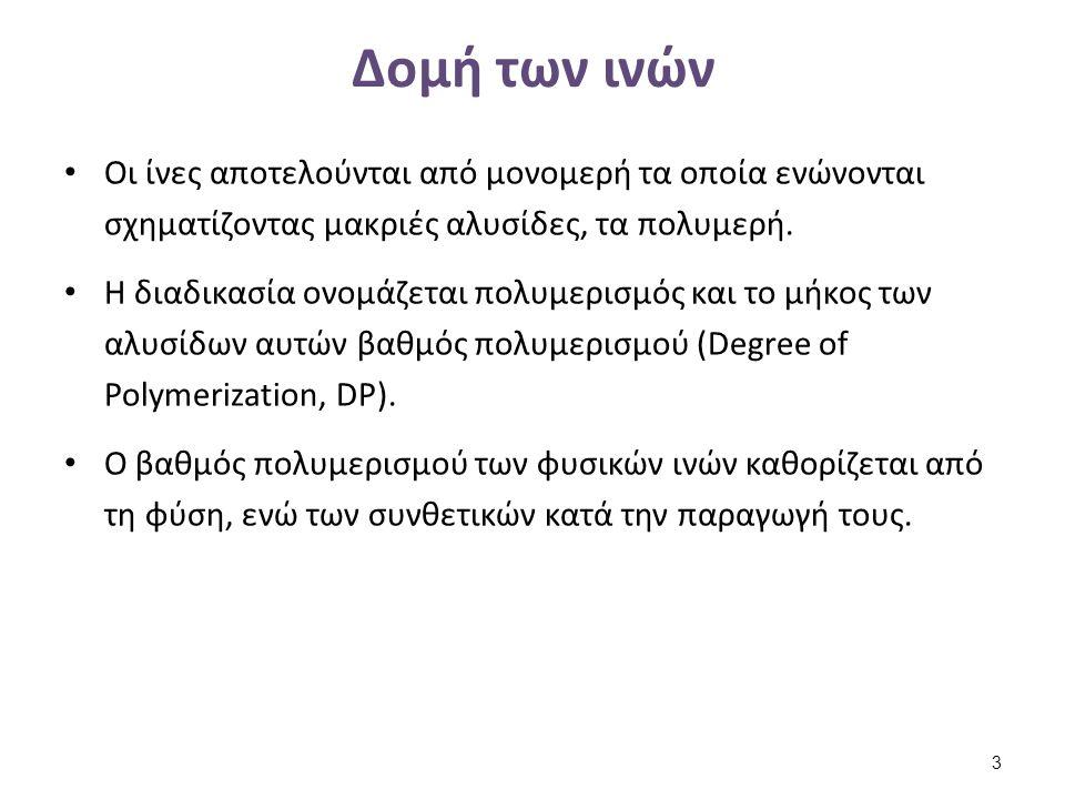 Σχηματισμός πολυμερών των ινών