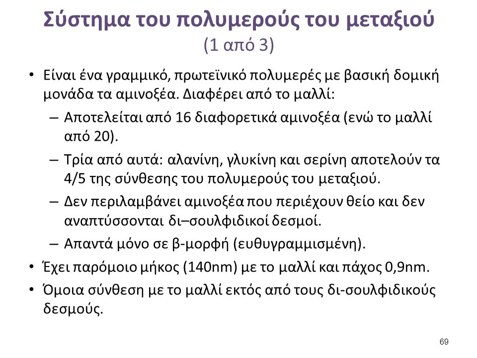 Σύστημα του πολυμερούς του μεταξιού (2 από 3)