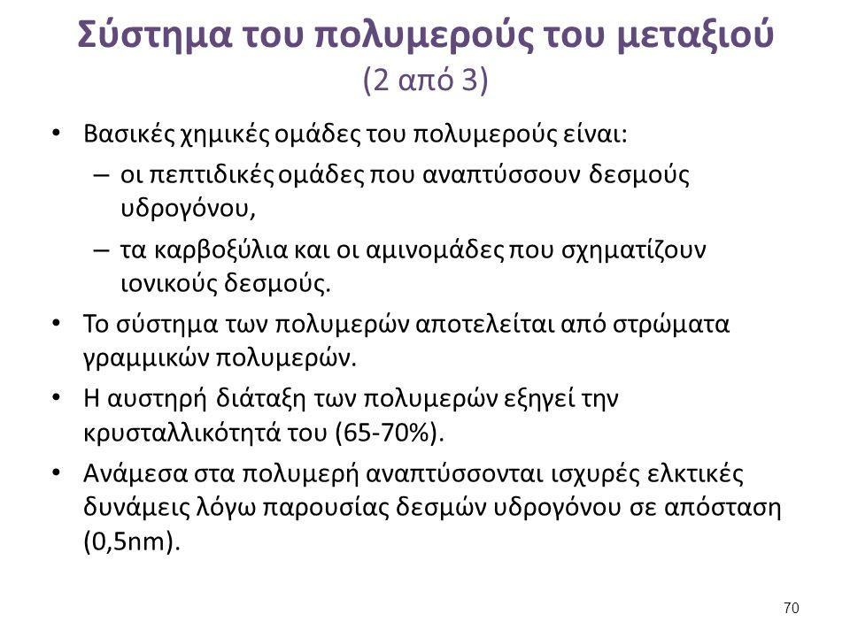 Σύστημα του πολυμερούς του μεταξιού (3 από 3)