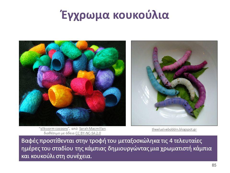 Τεχνητές ίνες