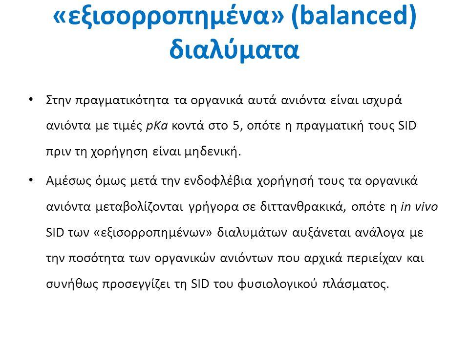 «εξισορροπημένα» (balanced) διαλύματα