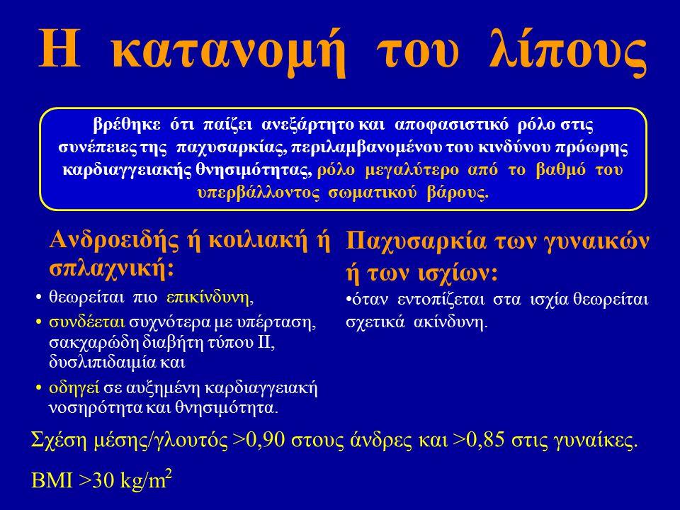 Η κατανομή του λίπους Ανδροειδής ή κοιλιακή ή σπλαχνική: