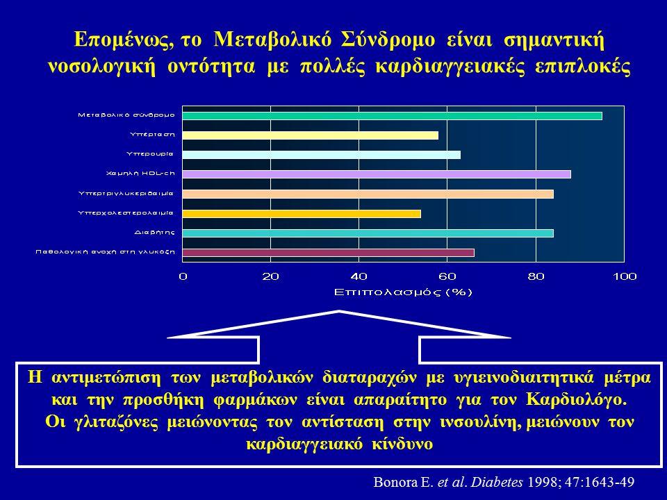 Bonora E. et al. Diabetes 1998; 47:1643-49