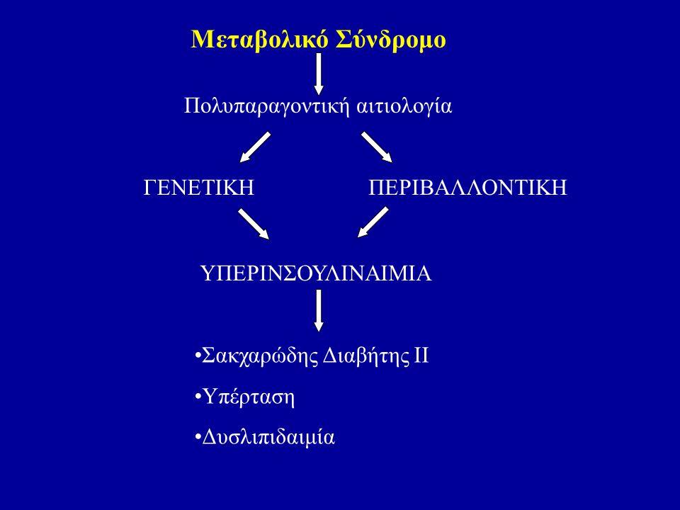 Πολυπαραγοντική αιτιολογία