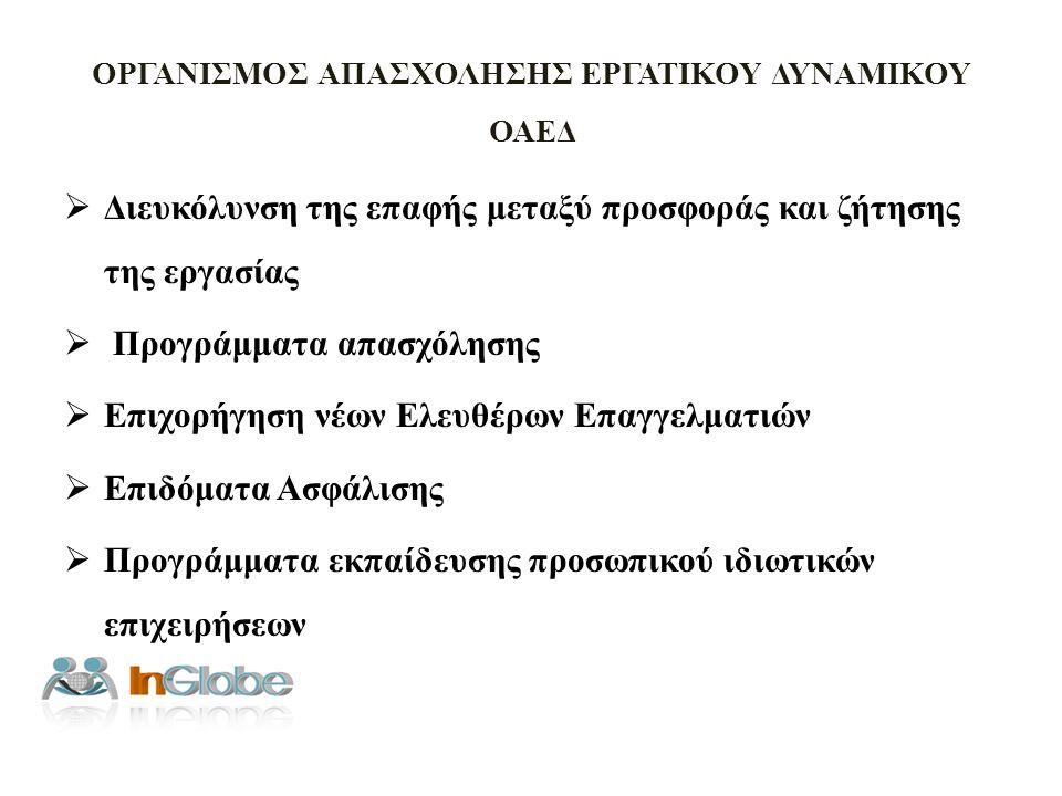 ΟΡΓΑΝΙΣΜΟΣ ΑΠΑΣΧΟΛΗΣΗΣ ΕΡΓΑΤΙΚΟΥ ΔΥΝΑΜΙΚΟΥ ΟΑΕΔ