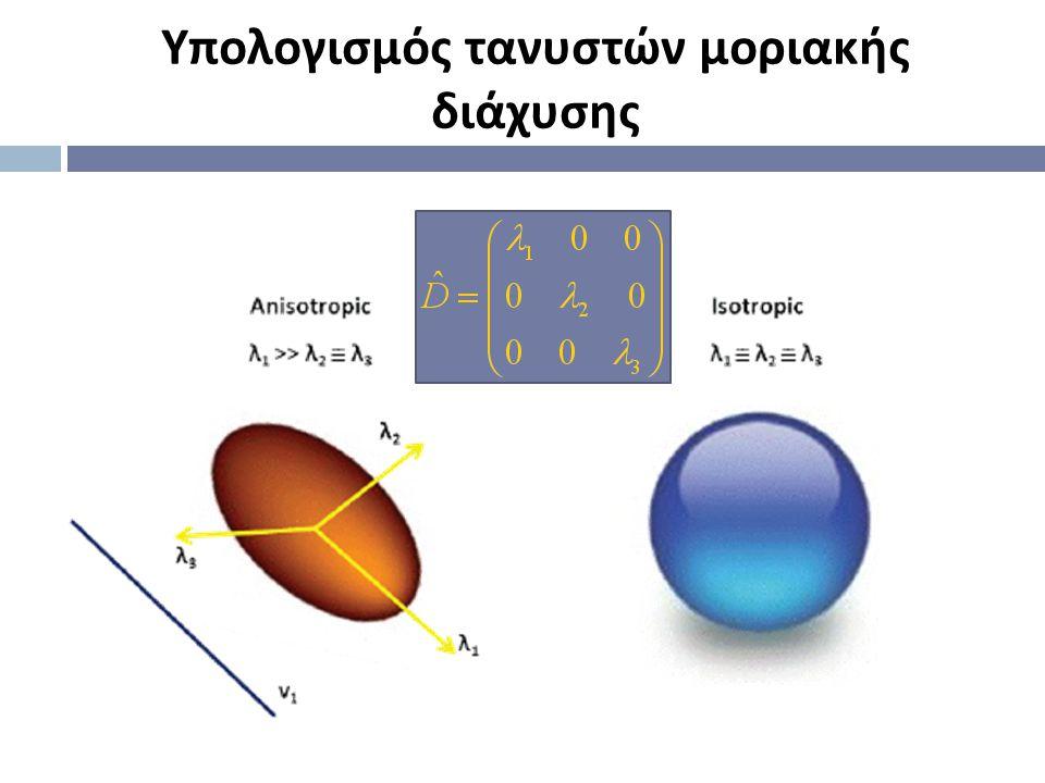 Υπολογισμός τανυστών μοριακής διάχυσης