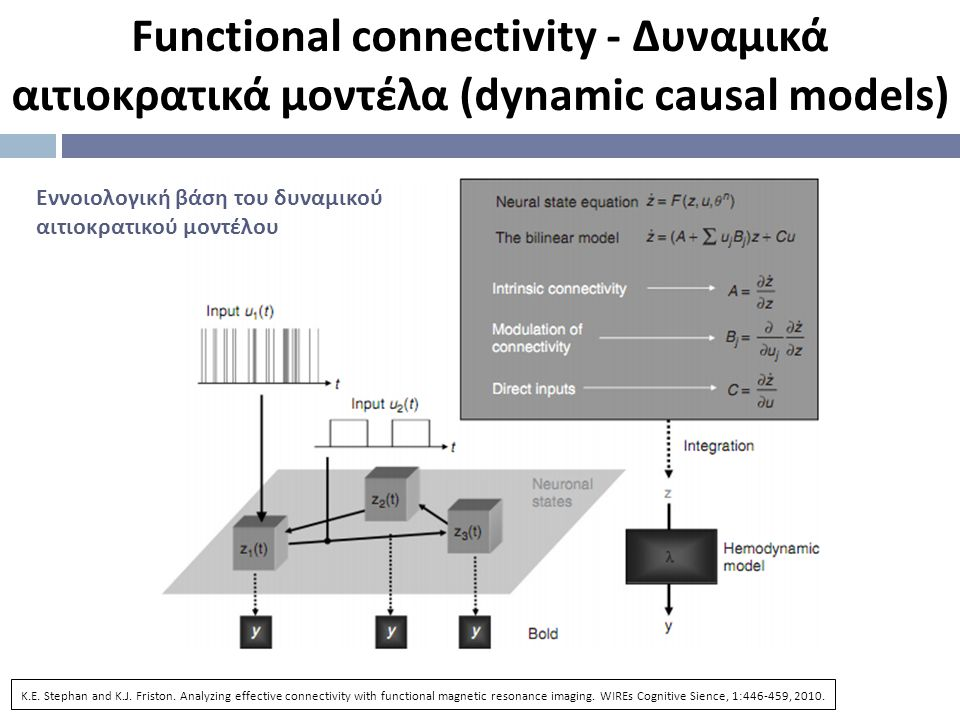Functional connectivity - Δυναμικά αιτιοκρατικά μοντέλα (dynamic causal models)
