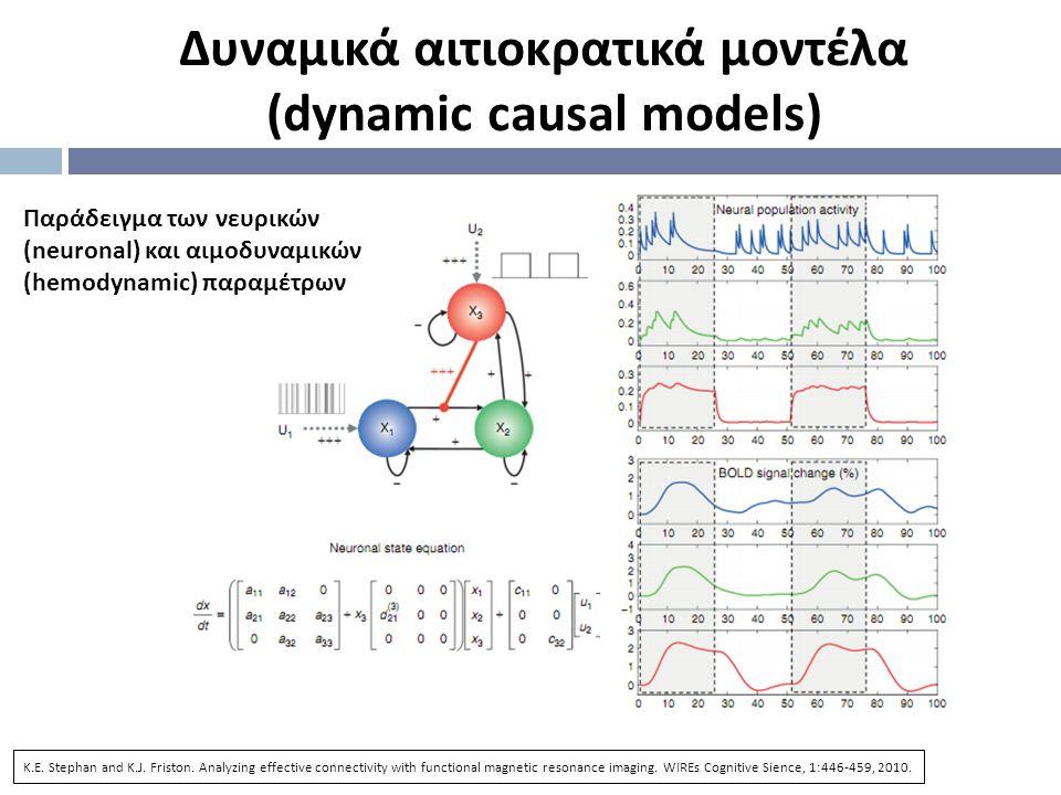 Δυναμικά αιτιοκρατικά μοντέλα (dynamic causal models)