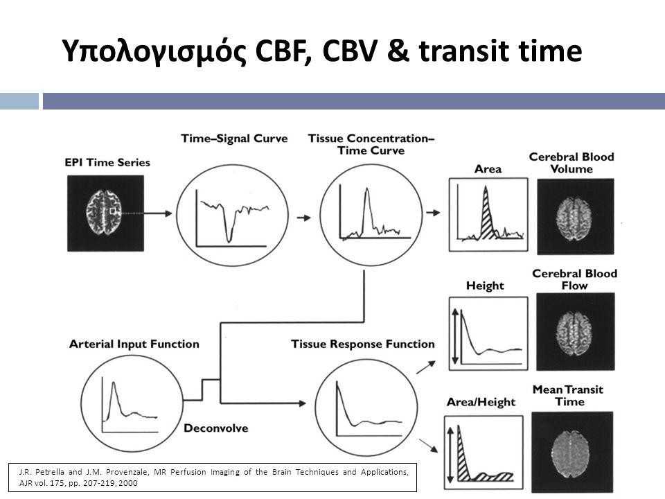 Υπολογισμός CBF, CBV & transit time