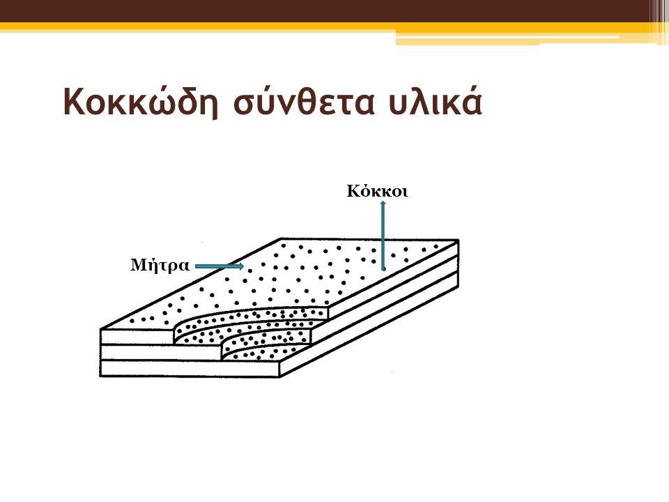 Κοκκώδη σύνθετα υλικά Κόκκοι Μήτρα