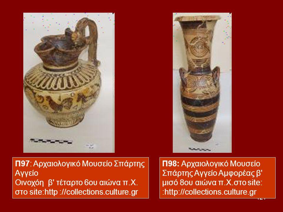Π97: Αρχαιολογικό Μουσείο Σπάρτης
