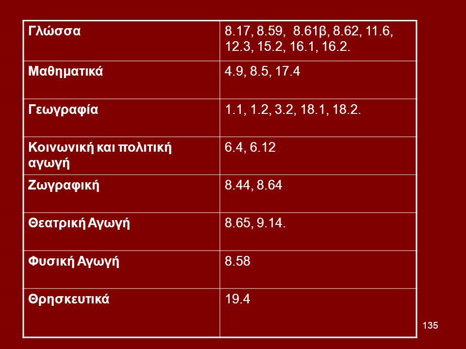 Γλώσσα 8.17, 8.59, 8.61β, 8.62, 11.6, 12.3, 15.2, 16.1, 16.2. Μαθηματικά. 4.9, 8.5, 17.4. Γεωγραφία.