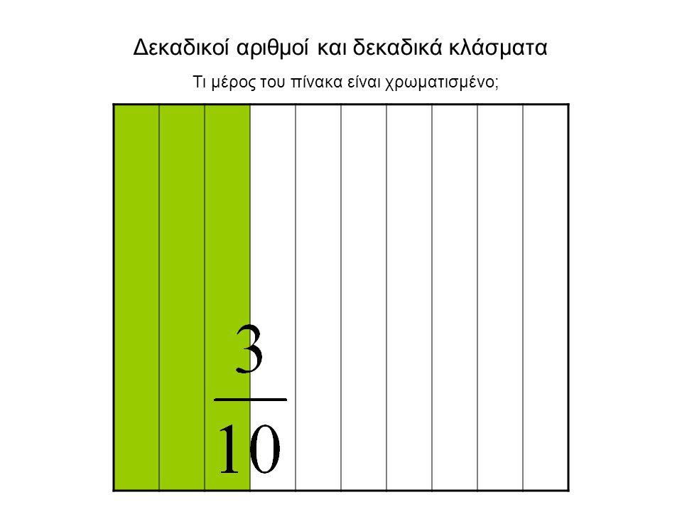 Δεκαδικοί αριθμοί και δεκαδικά κλάσματα