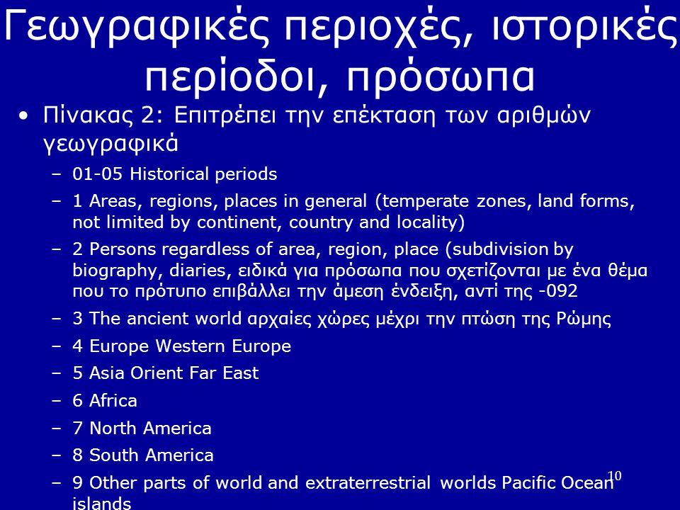 Γεωγραφικές περιοχές, ιστορικές περίοδοι, πρόσωπα