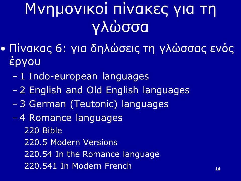 Μνημονικοί πίνακες για τη γλώσσα