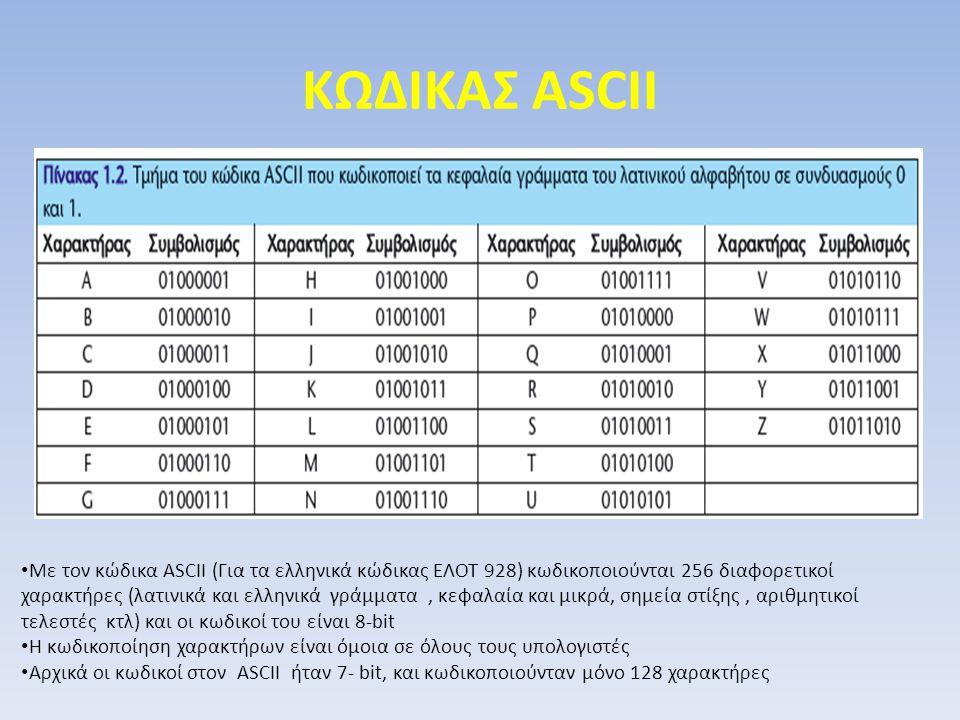 ΚΩΔΙΚΑΣ ASCII