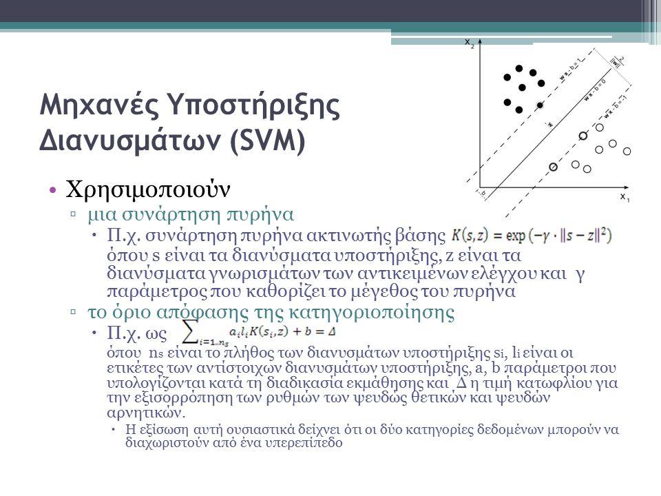 Μηχανές Υποστήριξης Διανυσμάτων (SVM)