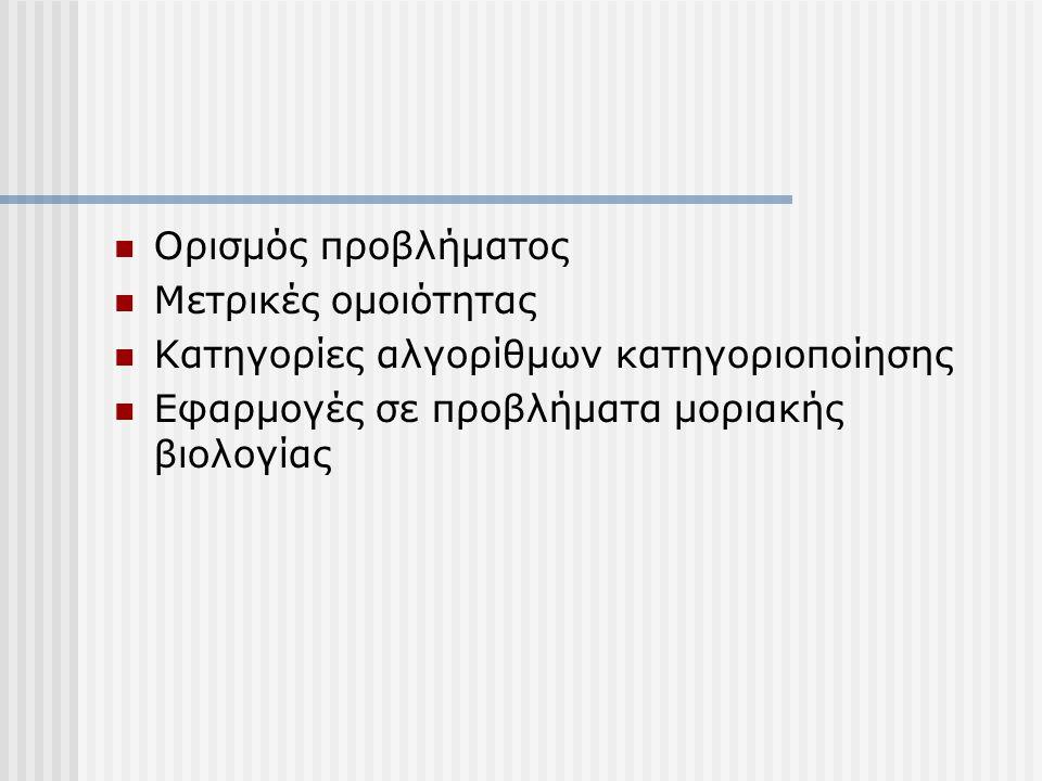 Ορισμός προβλήματος Μετρικές ομοιότητας. Κατηγορίες αλγορίθμων κατηγοριοποίησης.