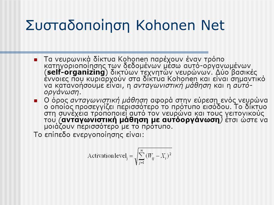 Συσταδοποίηση Kohonen Net