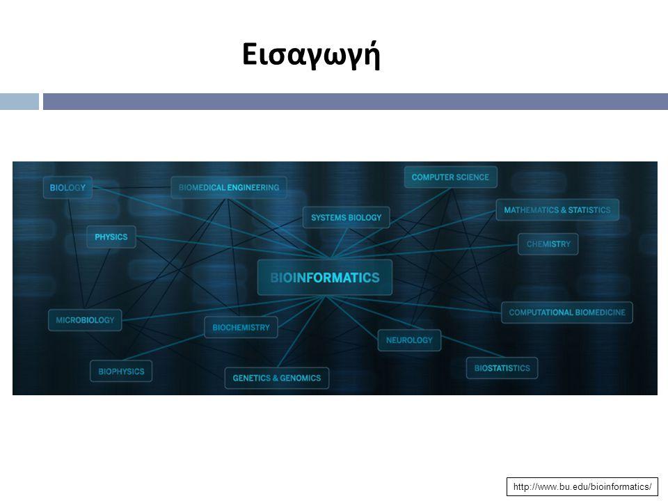 Εισαγωγή http://www.bu.edu/bioinformatics/