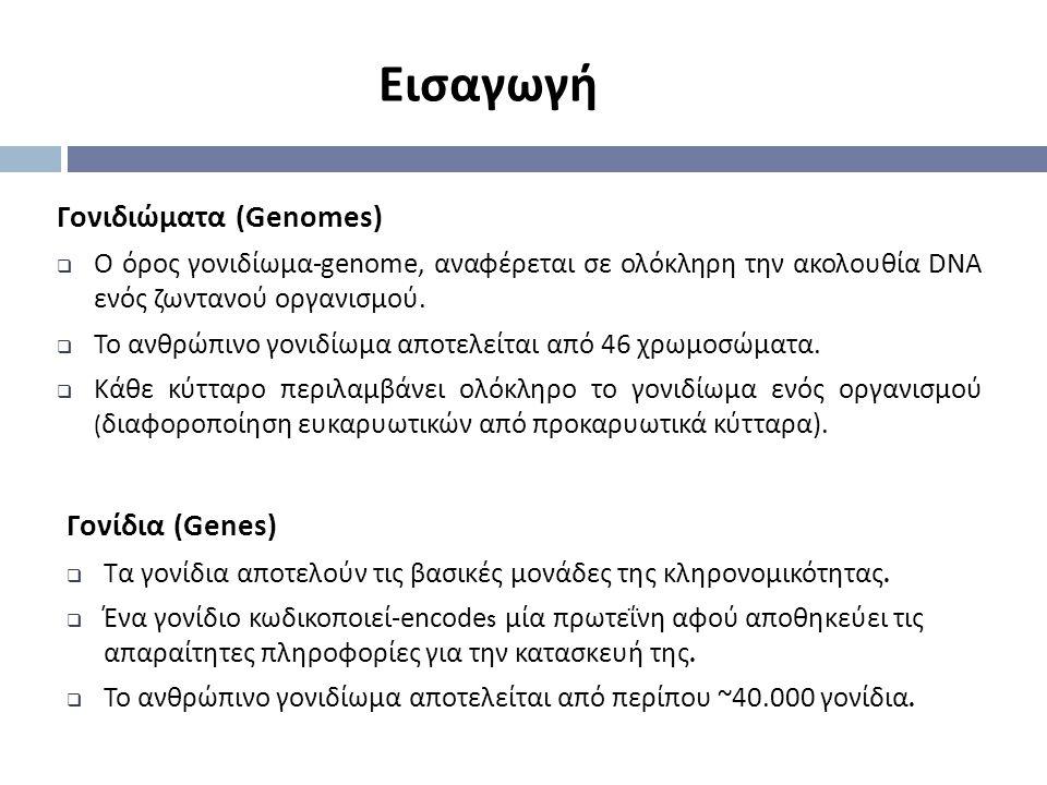Εισαγωγή Γονιδιώματα (Genomes) Γονίδια (Genes)