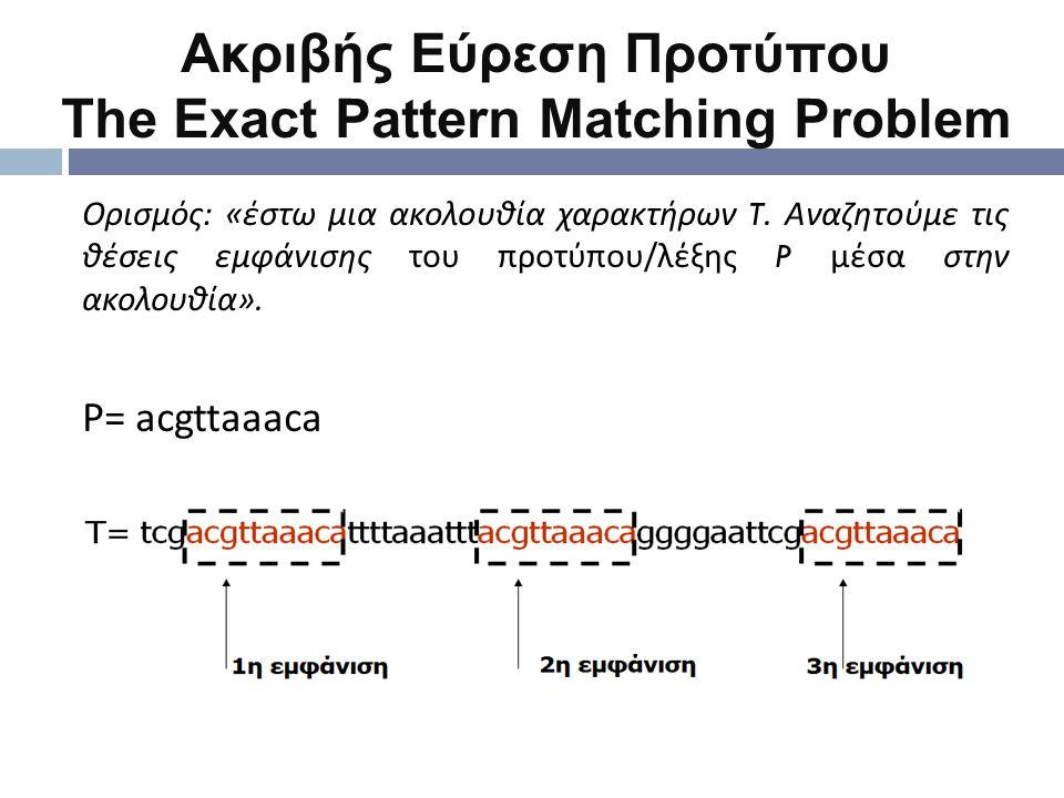 Ακριβής Εύρεση Προτύπου The Exact Pattern Matching Problem