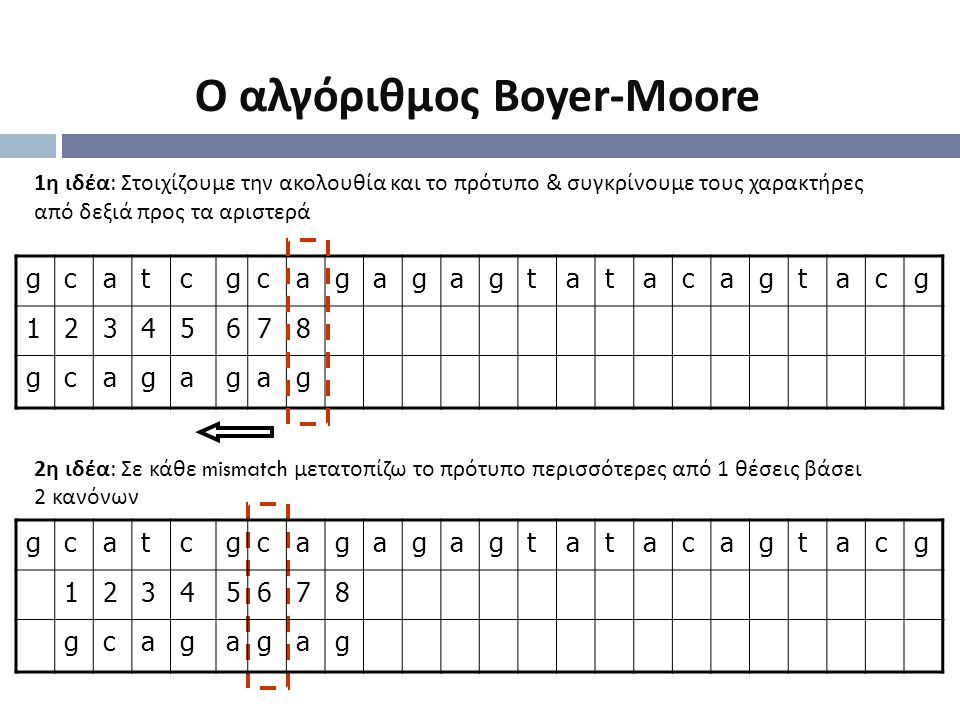 Ο αλγόριθμος Boyer-Moore