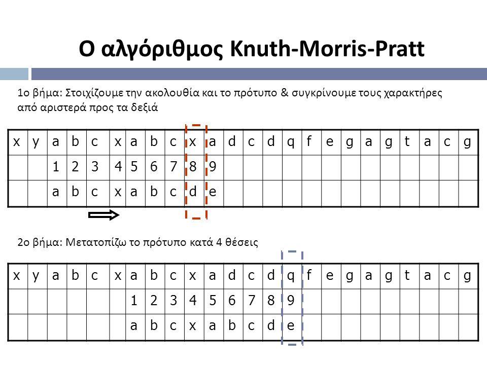 Ο αλγόριθμος Knuth-Morris-Pratt