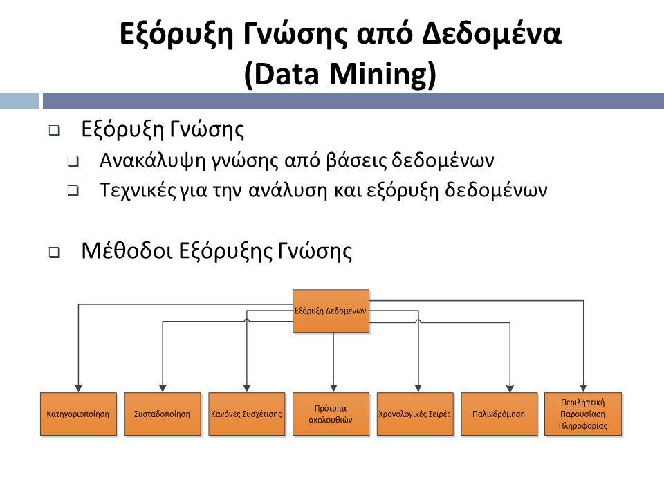 Εξόρυξη Γνώσης από Δεδομένα (Data Mining)