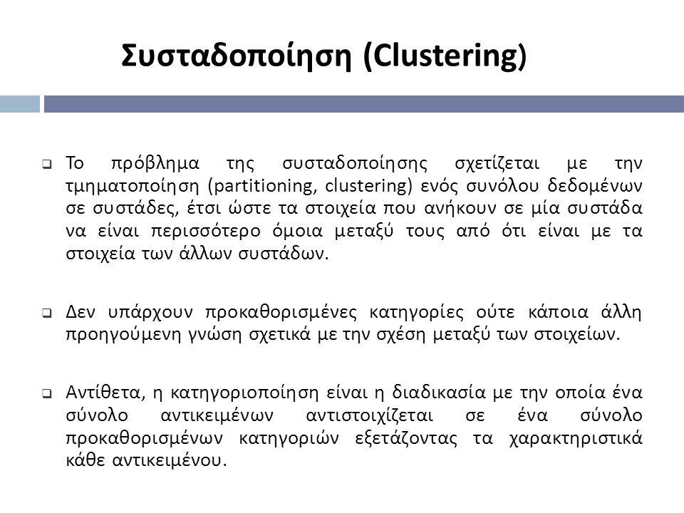 Συσταδοποίηση (Clustering)